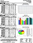 Ocean City Residential Market Report